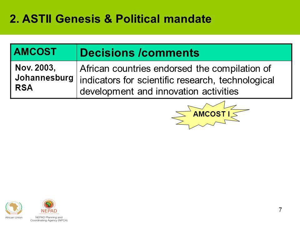 2. ASTII Genesis & Political mandate