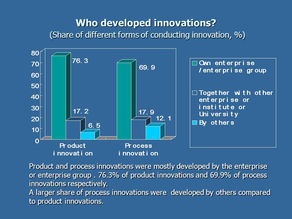 Who developed innovations