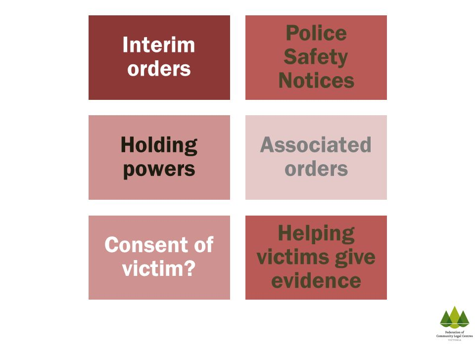 Helping victims give evidence