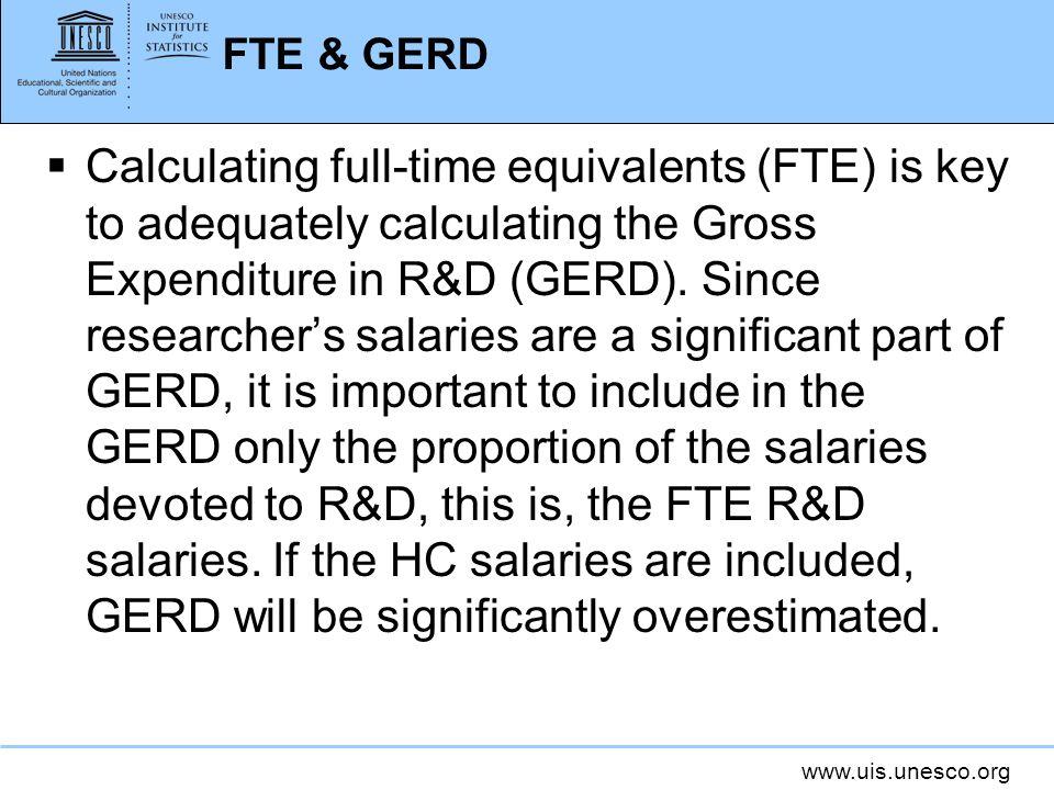FTE & GERD