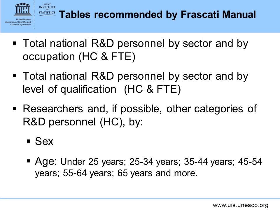 Tables recommended by Frascati Manual