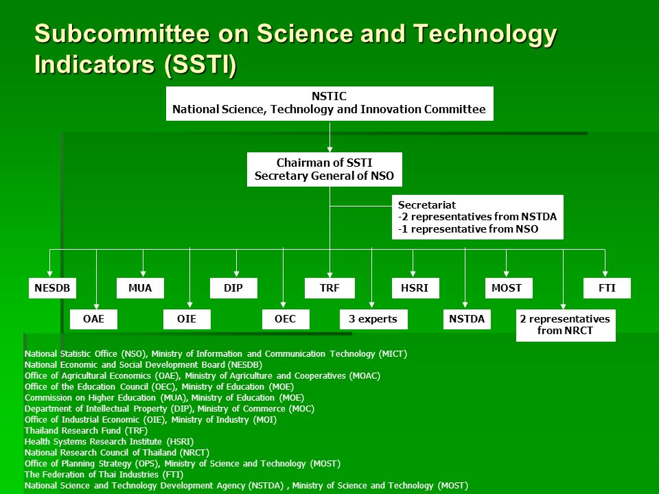 Subcommittee on Science and Technology Indicators (SSTI)