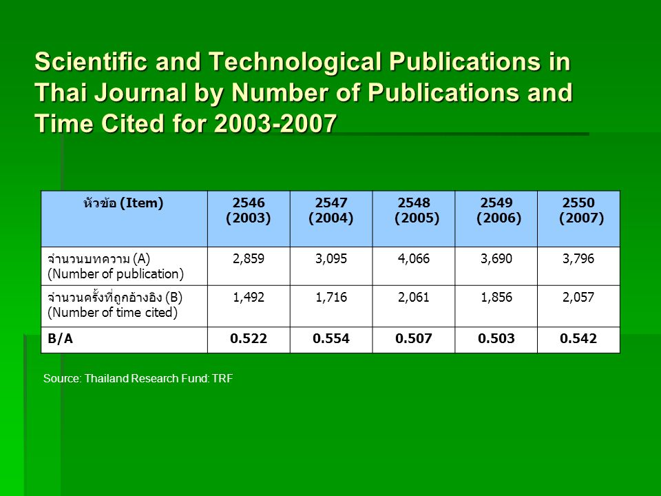 Scientific and Technological Publications in Thai Journal by Number of Publications and Time Cited for 2003-2007