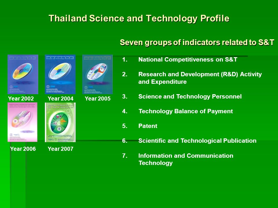 Thailand Science and Technology Profile