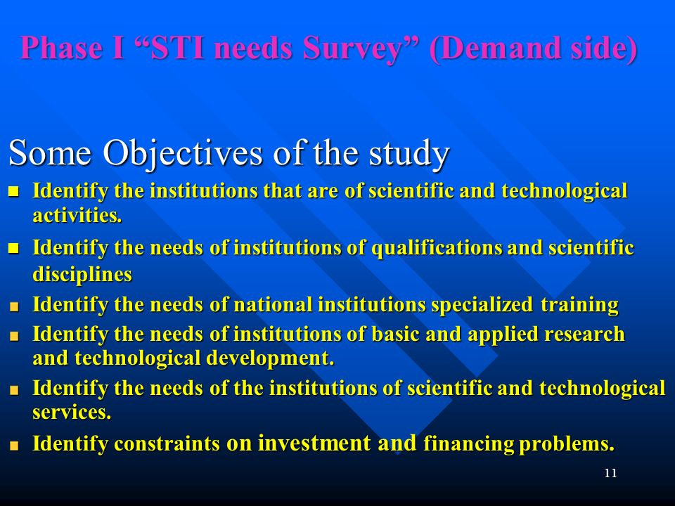 Some Objectives of the study