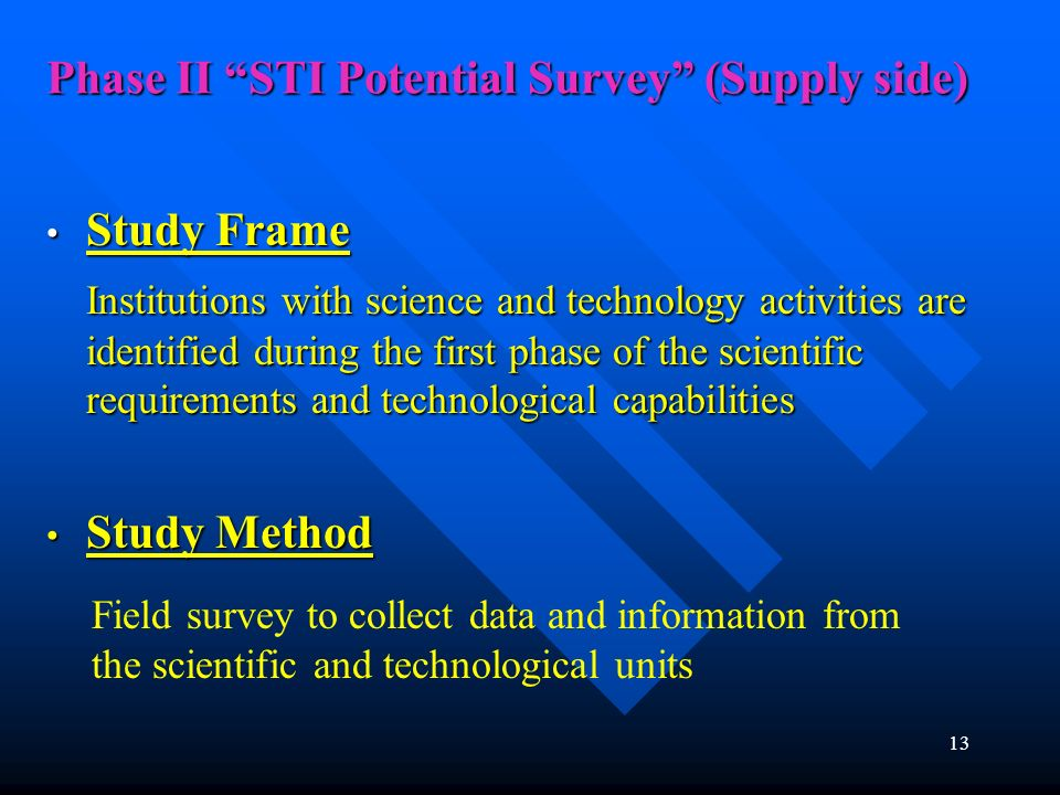 Phase II STI Potential Survey (Supply side)