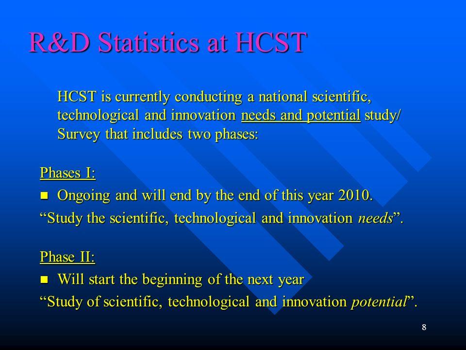 R&D Statistics at HCST