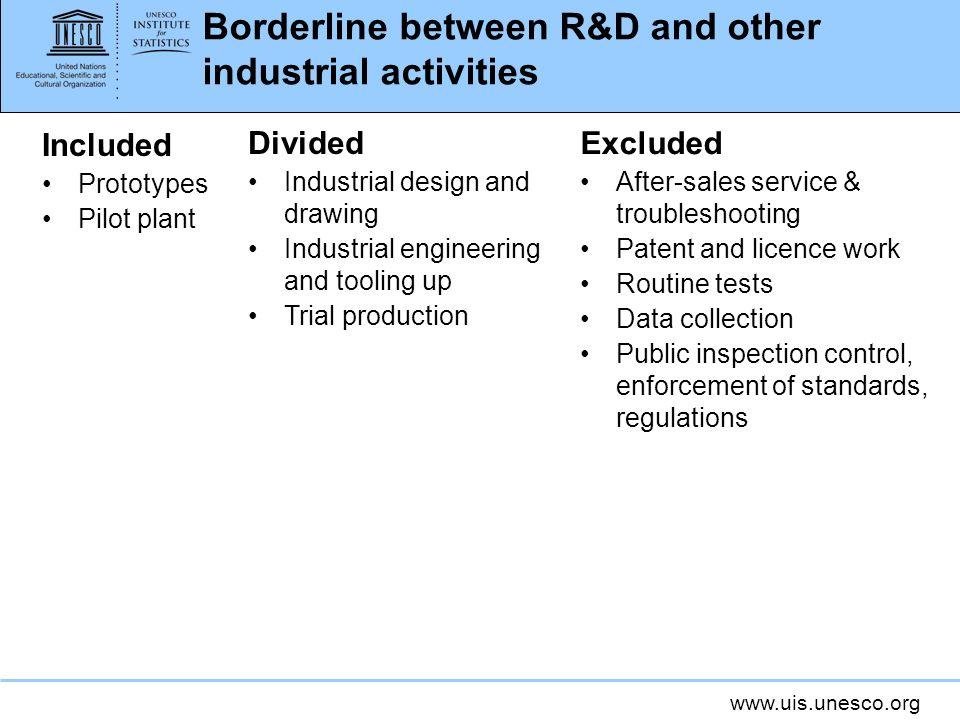 Borderline between R&D and other industrial activities