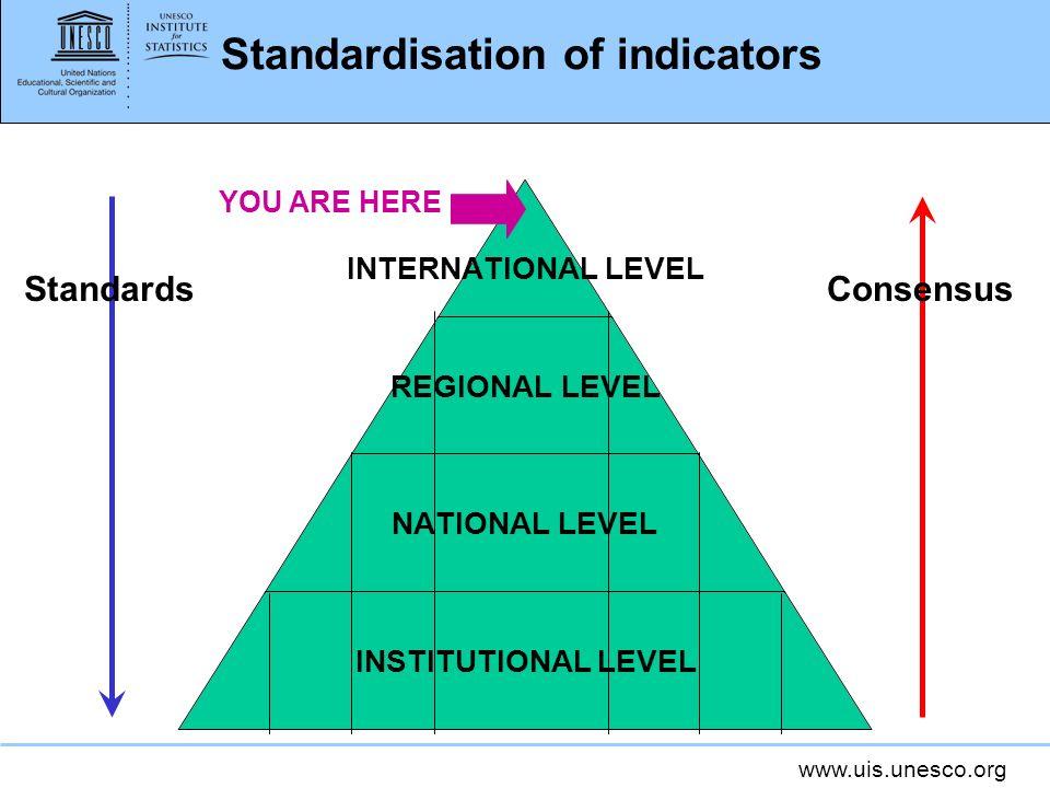 Standardisation of indicators
