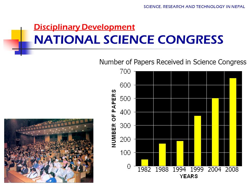 Disciplinary Development NATIONAL SCIENCE CONGRESS