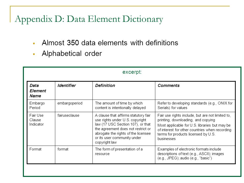 Appendix D: Data Element Dictionary