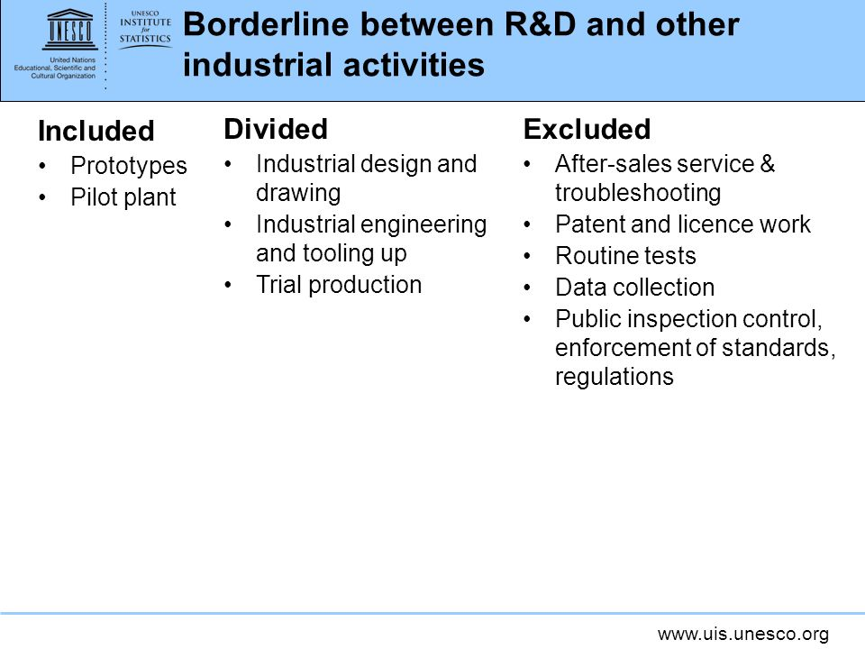 Borderline between R&D and other industrial activities