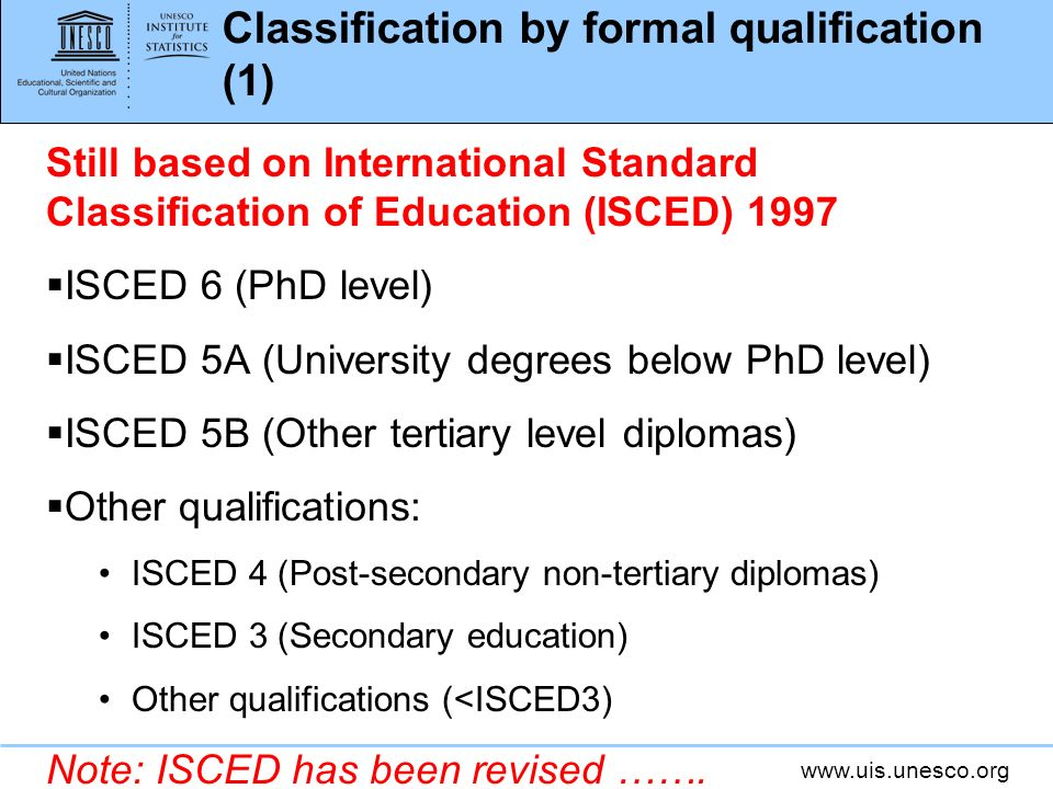 Classification by formal qualification (1)