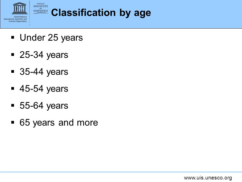 Classification by age Under 25 years 25-34 years 35-44 years