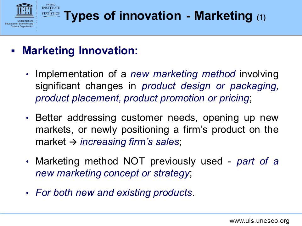 Types of innovation - Marketing (1)