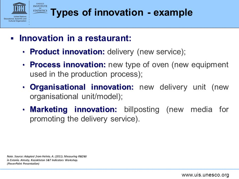 Types of innovation - example