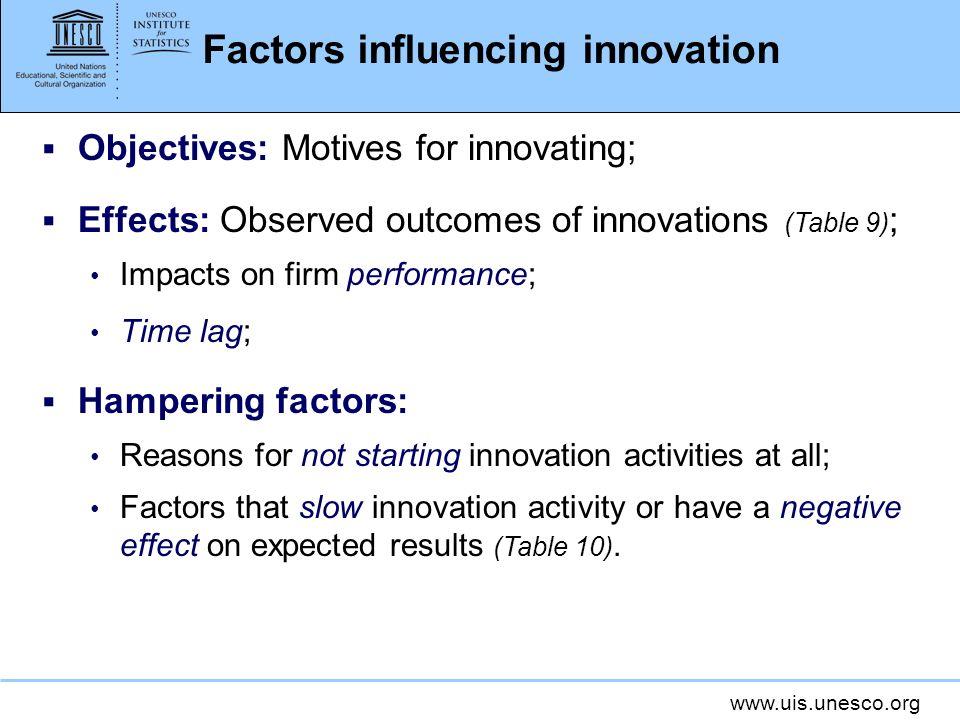Factors influencing innovation