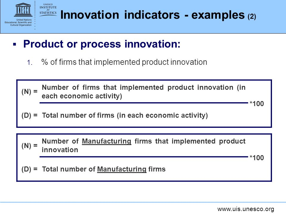 Innovation indicators - examples (2)