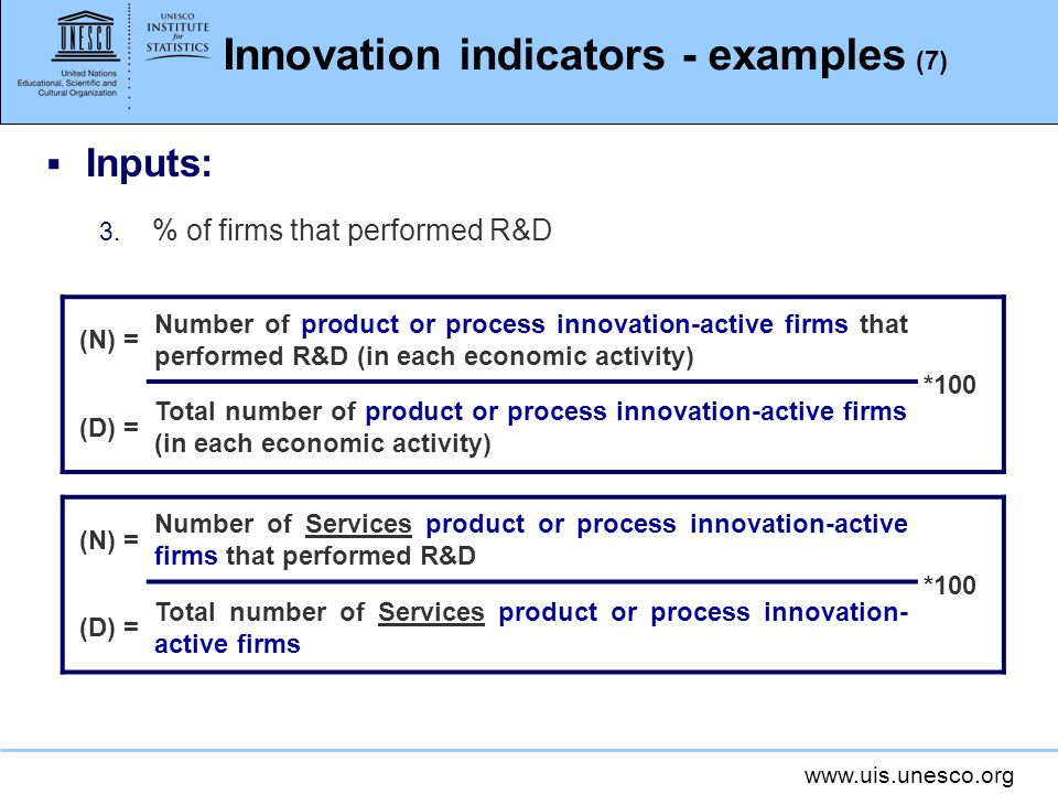 Innovation indicators - examples (7)
