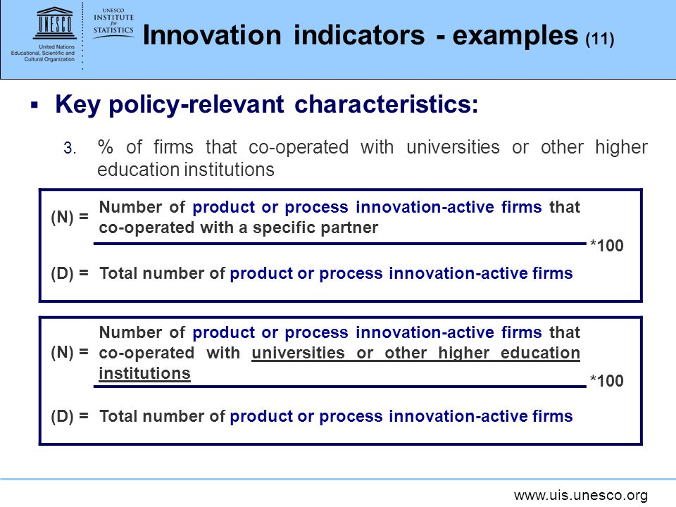 Innovation indicators - examples (11)