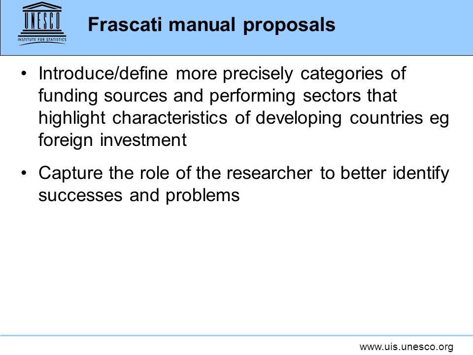 Frascati manual proposals