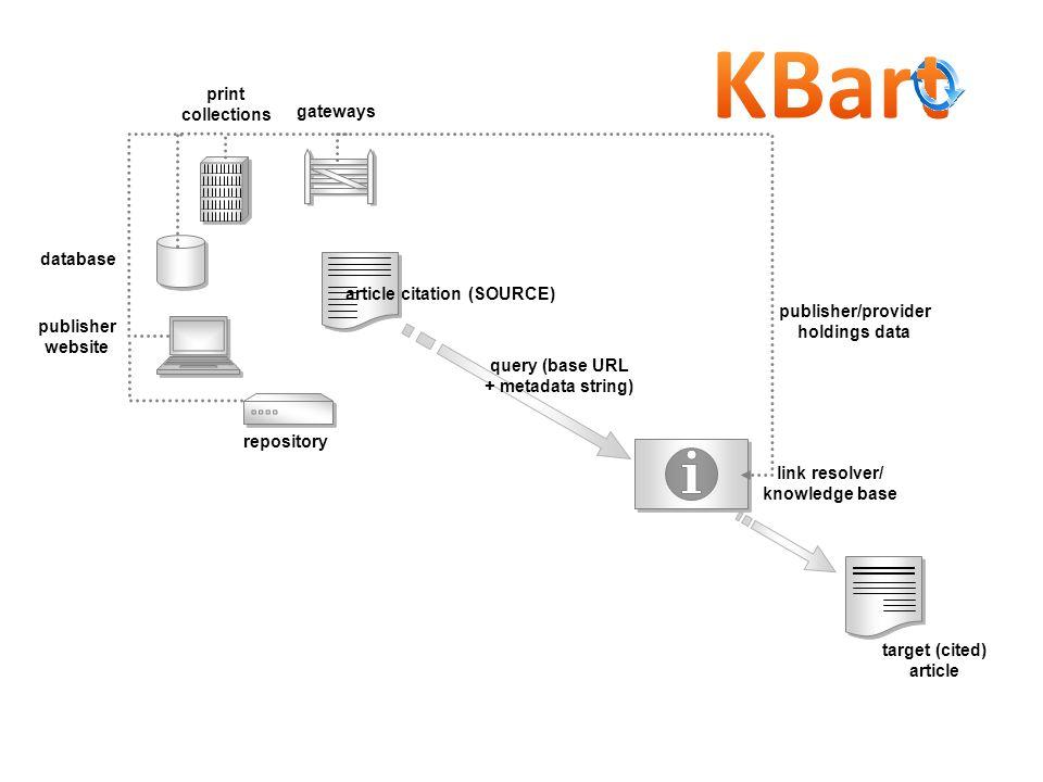 publisher/provider holdings data