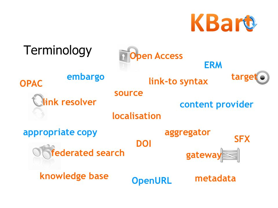 Terminology Open Access ERM embargo target link-to syntax OPAC source