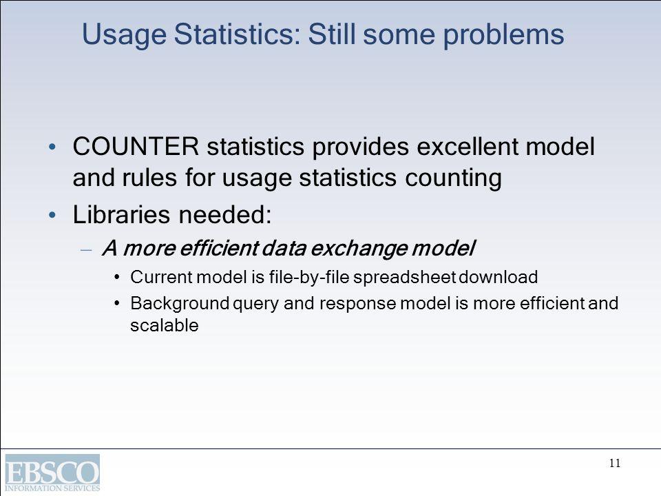 Usage Statistics: Still some problems