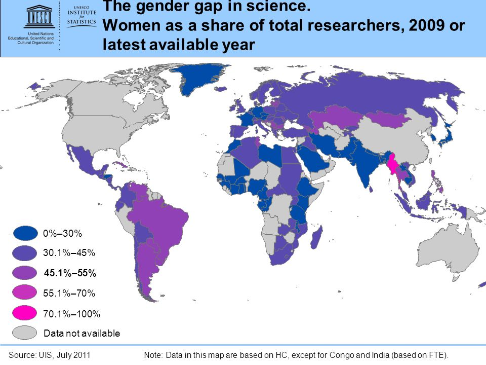 The gender gap in science