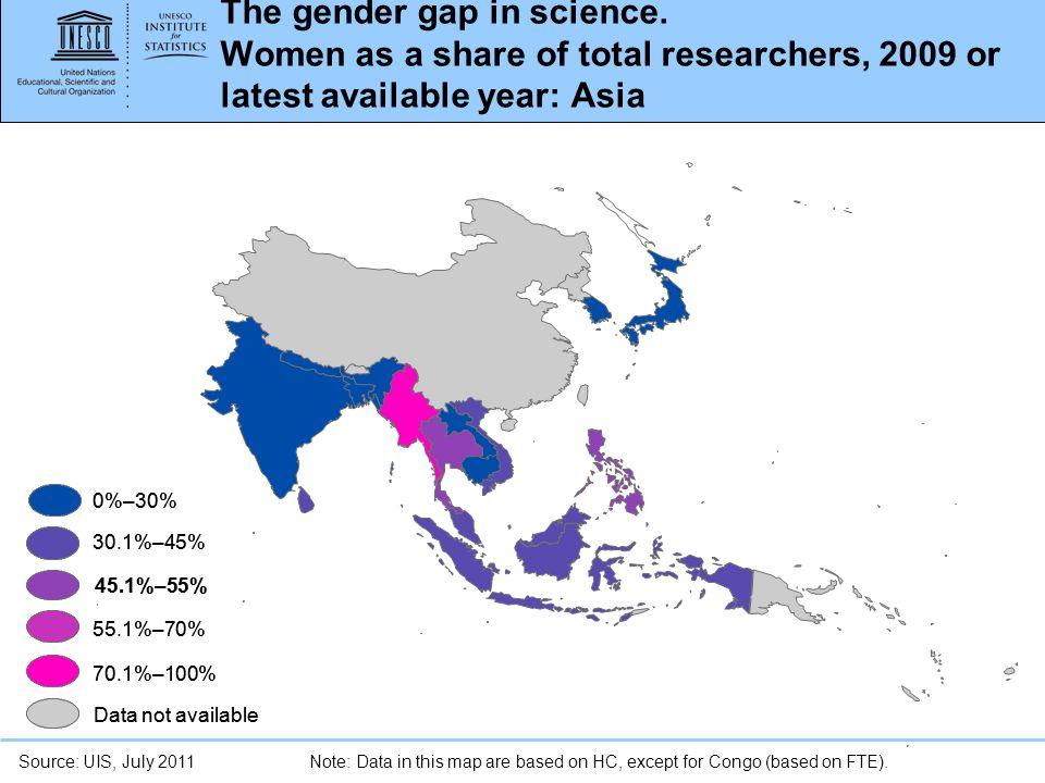 The gender gap in science