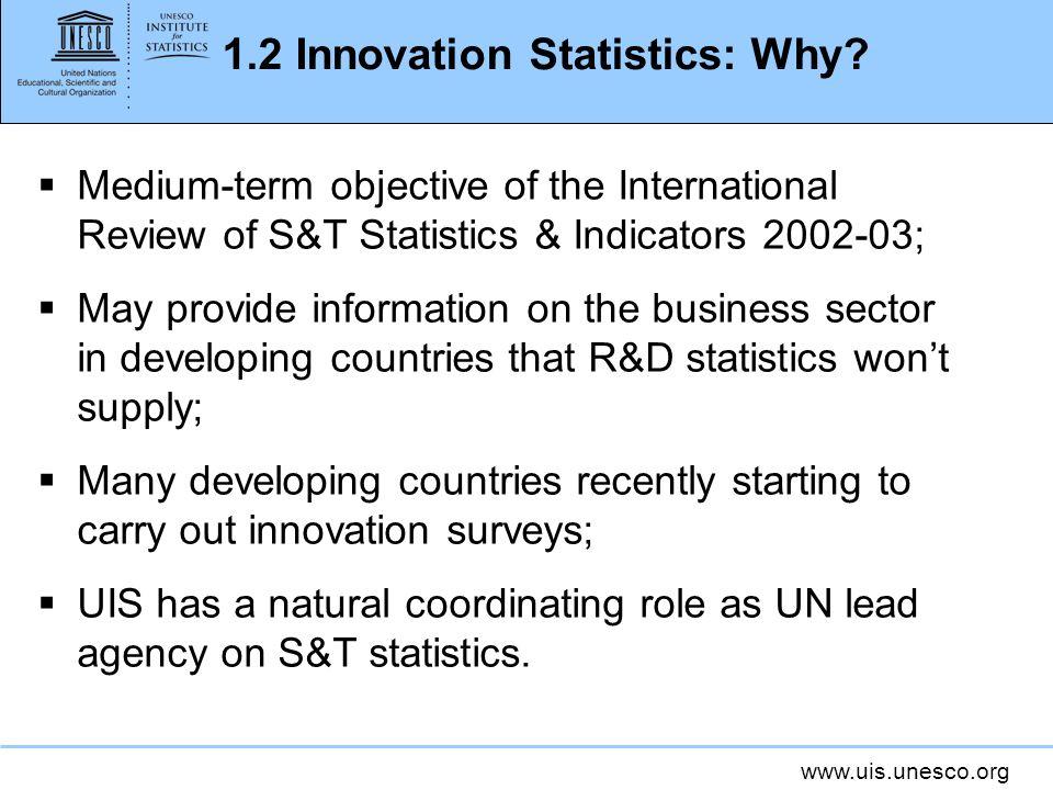 1.2 Innovation Statistics: Why