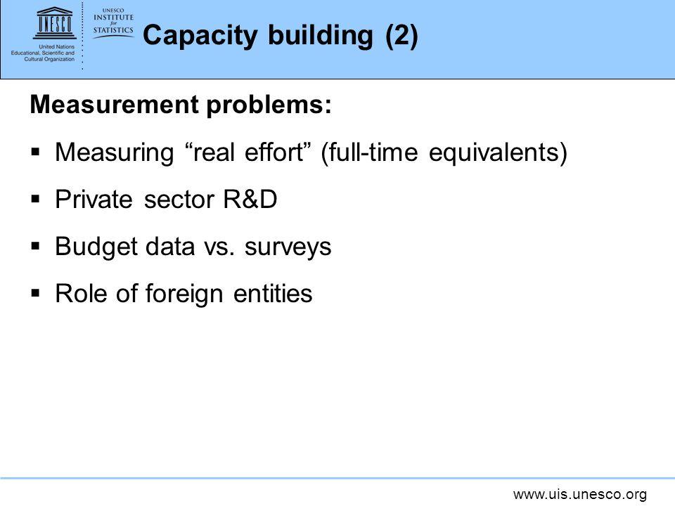 Capacity building (2) Measurement problems: