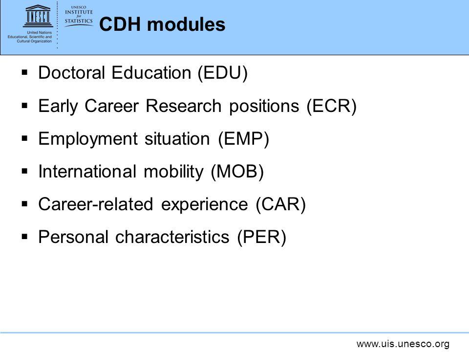 CDH modules Doctoral Education (EDU)