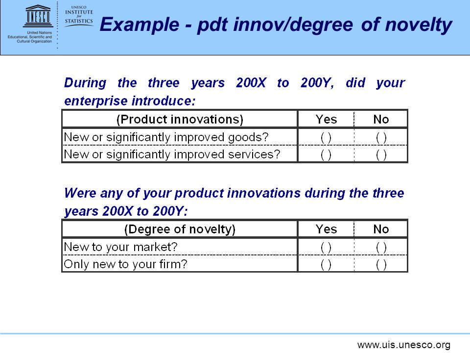 Example - pdt innov/degree of novelty