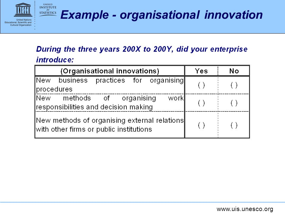 Example - organisational innovation