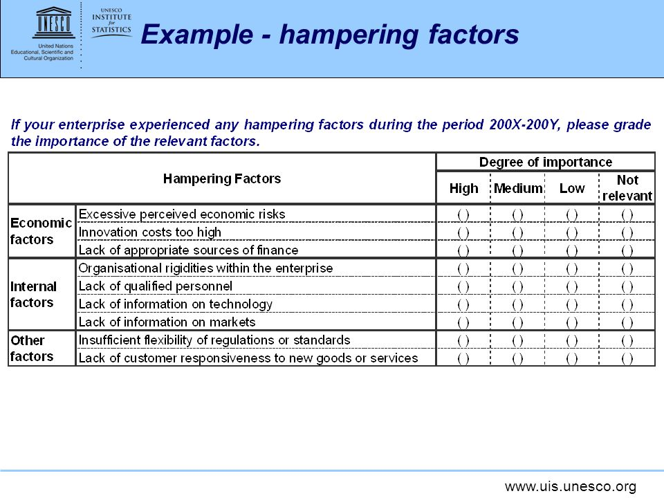 Example - hampering factors