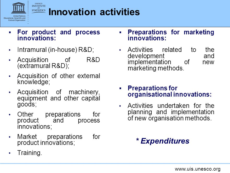 Innovation activities