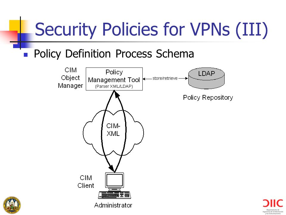 Security Policies for VPNs (III)