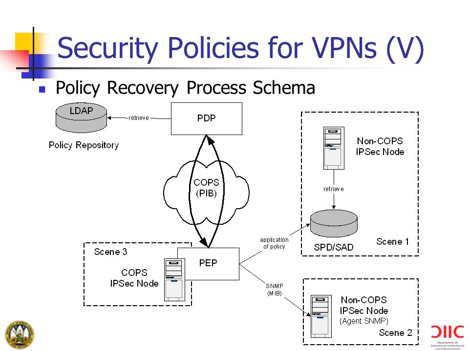 Security Policies for VPNs (V)