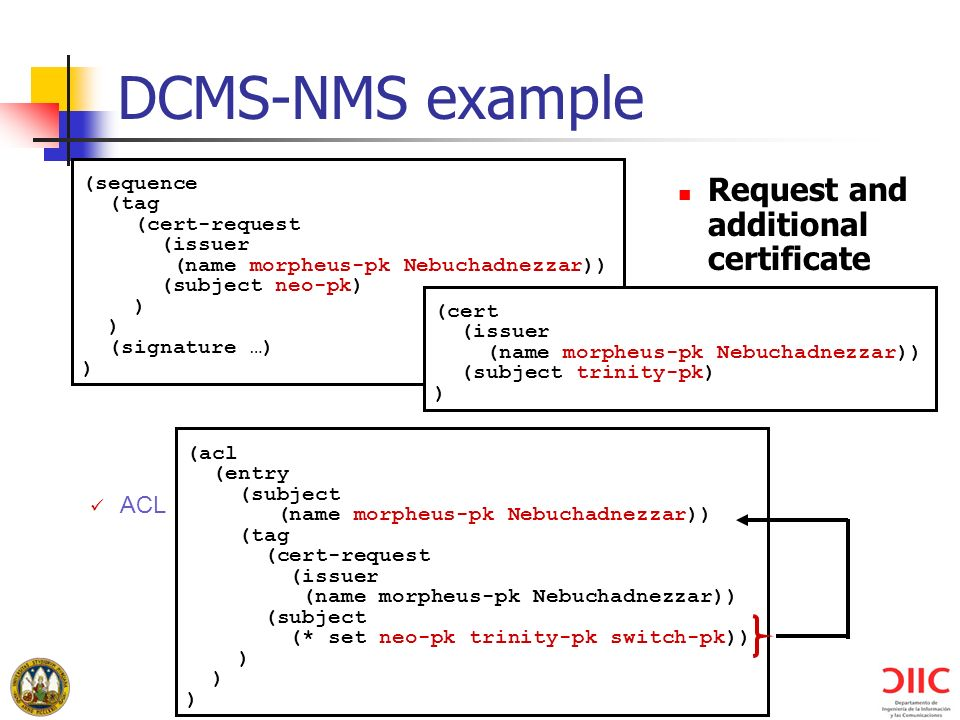DCMS-NMS example Request and additional certificate ACL (sequence (tag