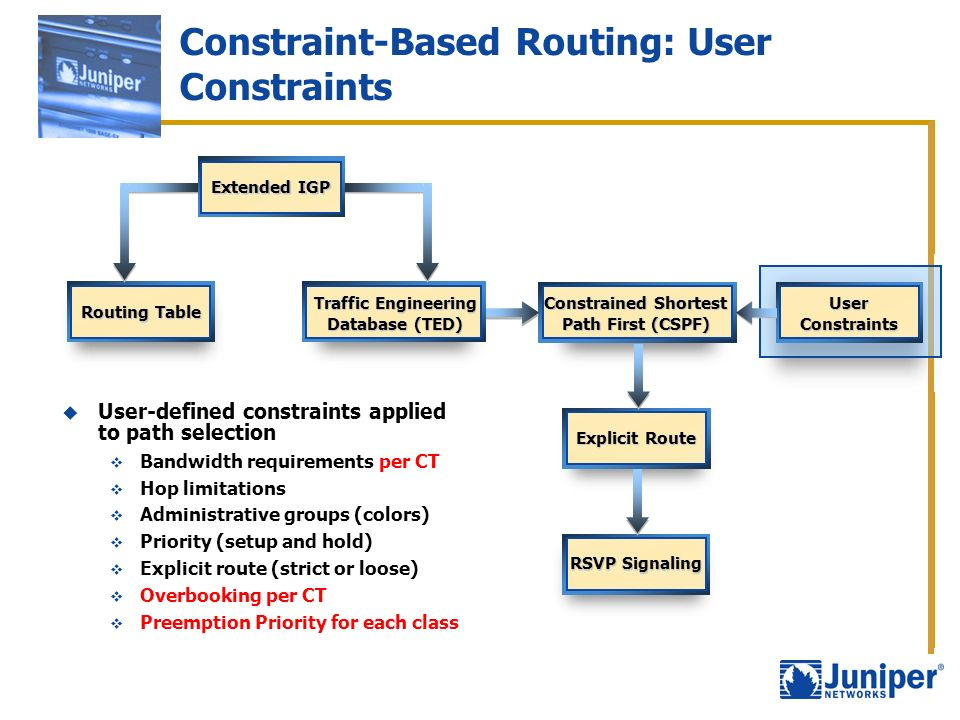 Constraint-Based Routing: User Constraints