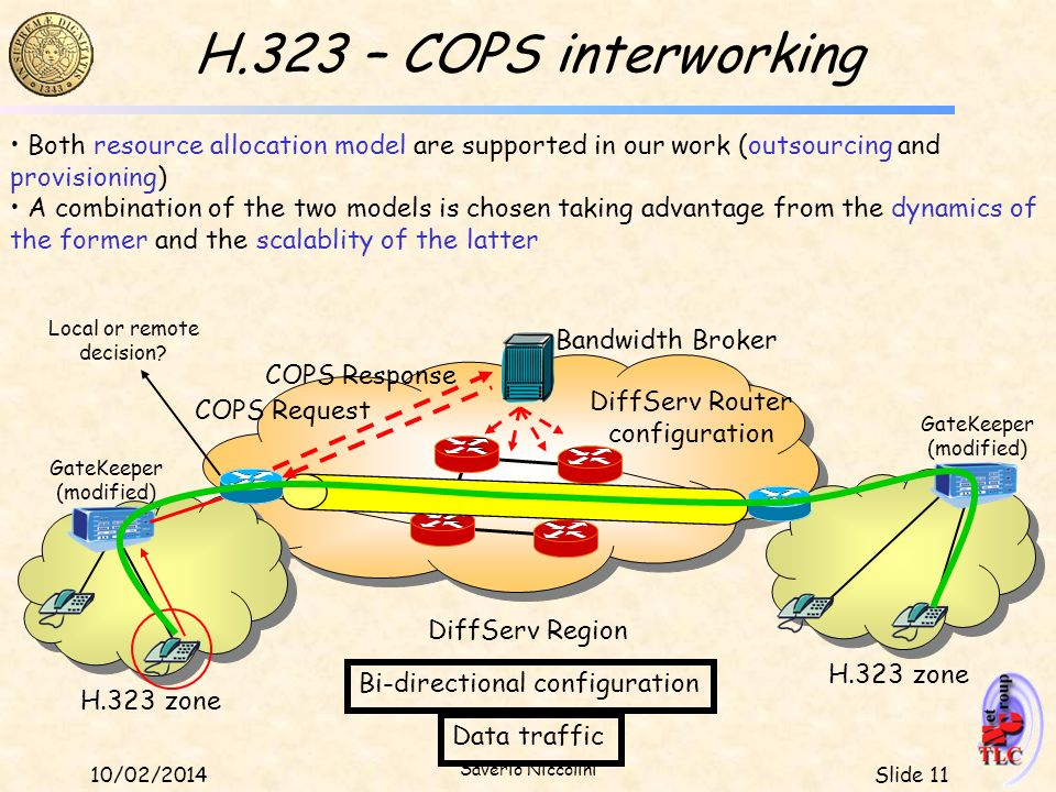 H.323 – COPS interworking Both resource allocation model are supported in our work (outsourcing and provisioning)