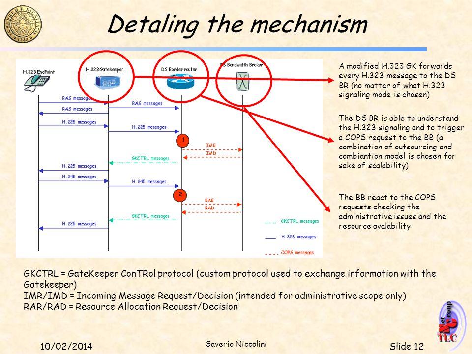 Detaling the mechanism