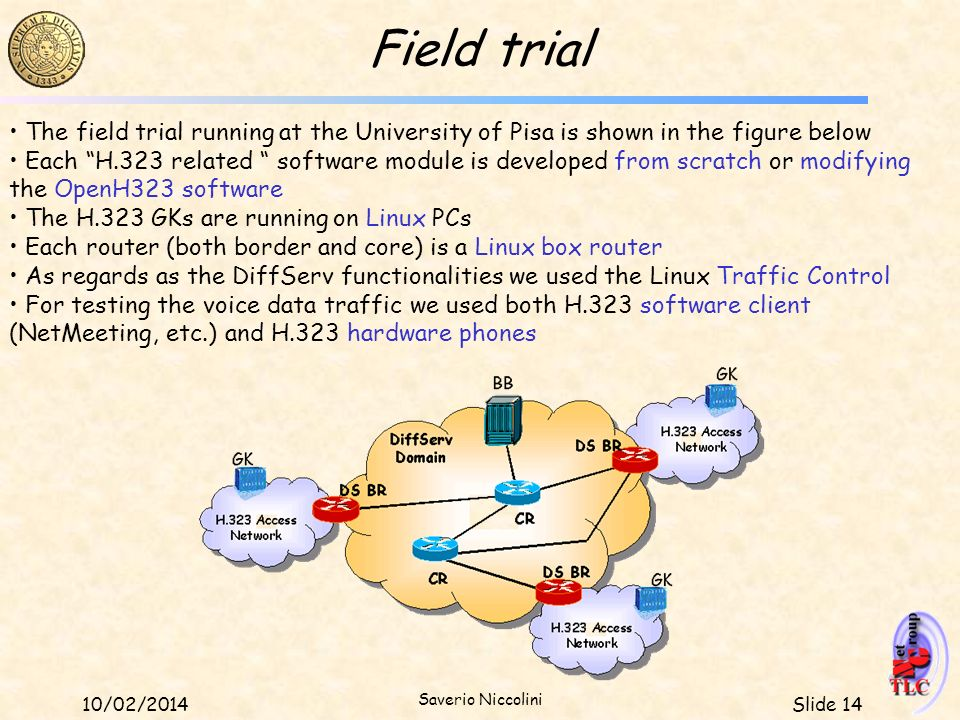 Field trial The field trial running at the University of Pisa is shown in the figure below.