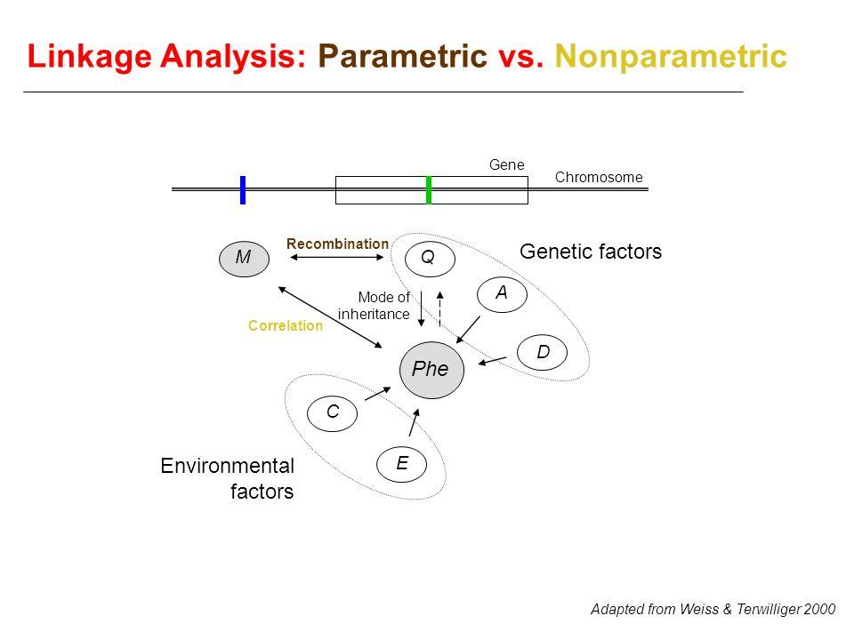 Linkage Analysis: Parametric vs. Nonparametric