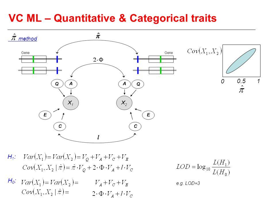 VC ML – Quantitative & Categorical traits