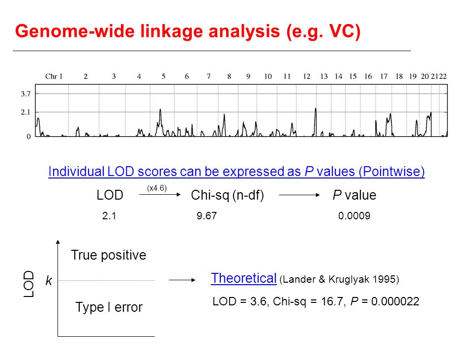 Genome-wide linkage analysis (e.g. VC)