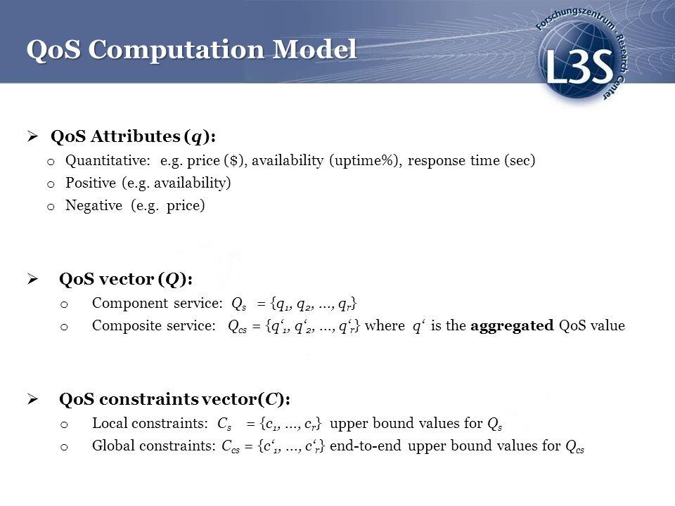 QoS Computation Model QoS Attributes (q): QoS vector (Q):