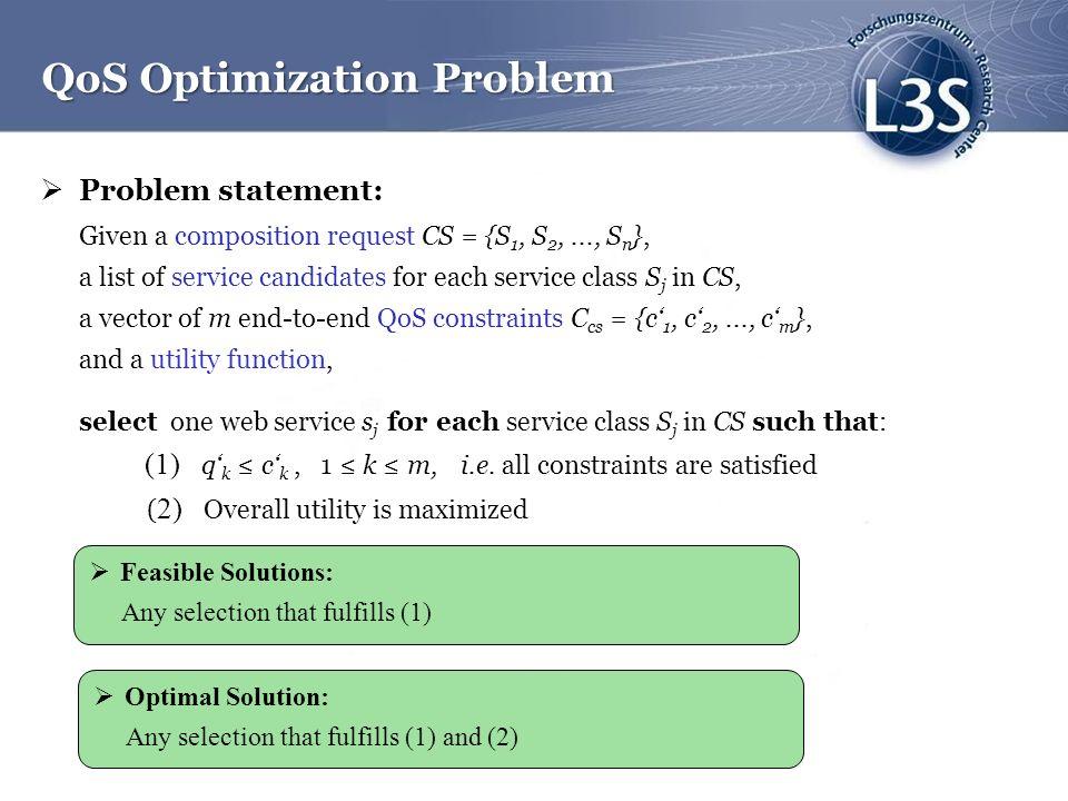 QoS Optimization Problem