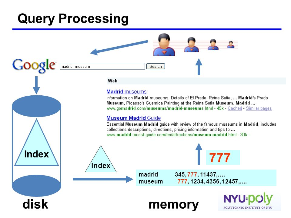 Query Processing 777 disk memory Index Index madrid 345, 777, 11437,….